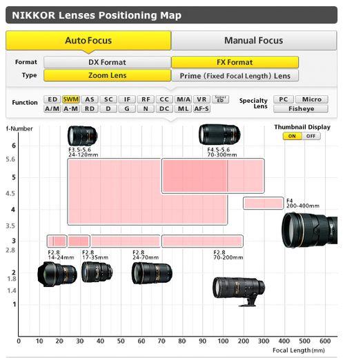 Nikkor_lens_simulator