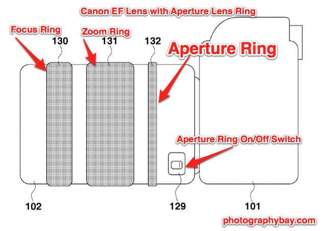 Canon-Lens-Aperture-Ring