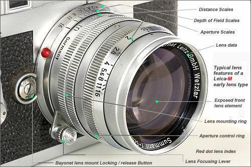 Leitz_lens-illusmap