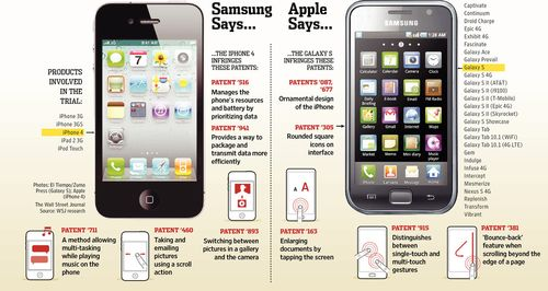 Apple_samsung 1345852338_mgpic
