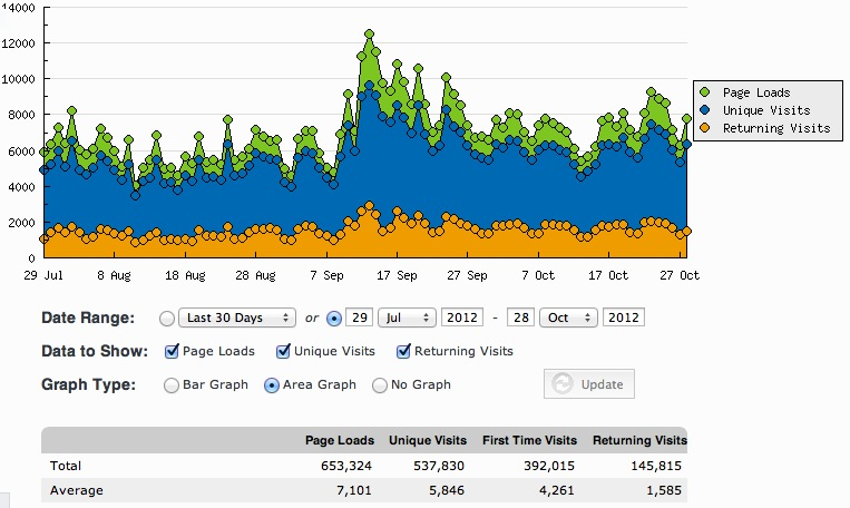 0000_screen_ 2012-10-29 à 16.27.58
