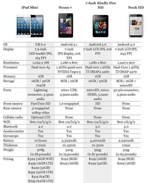 0000_screen_ 2012-10-23 à 22.11.10