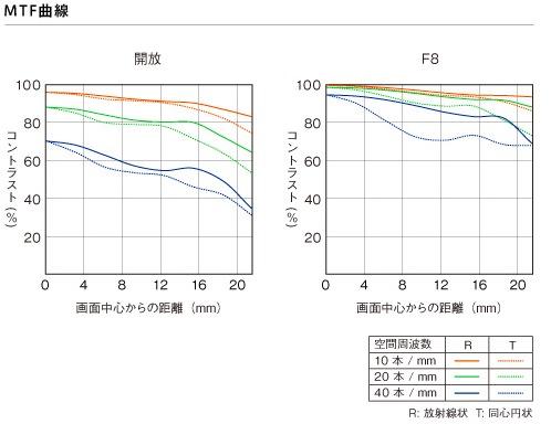 0000_screen_ 2012-11-11 à 21.48.47