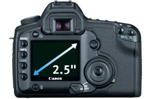 Eos_5d_back_1