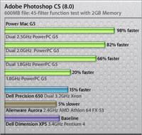 Photoshop20041013