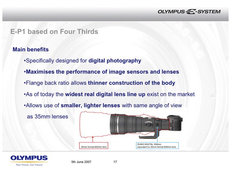 Olympus_system