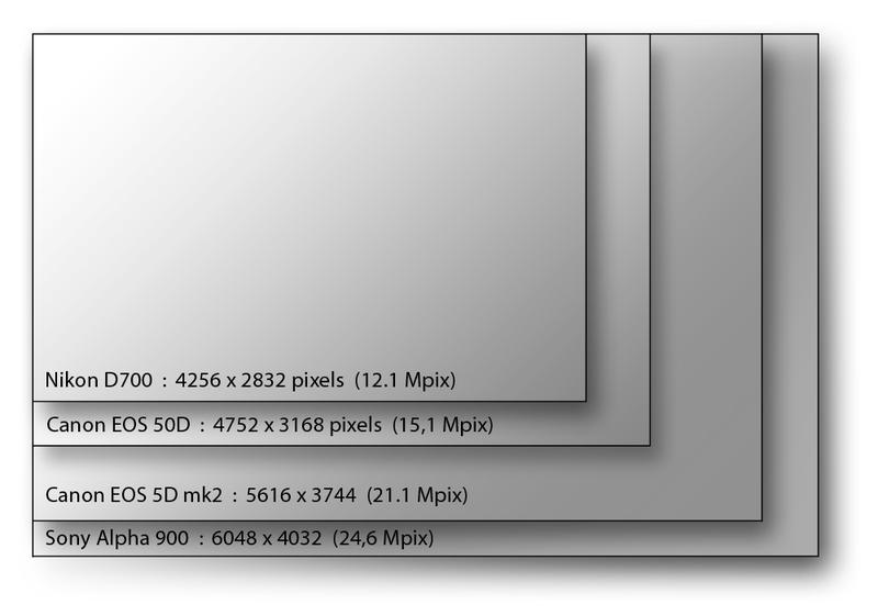 Surface_des_pixels_2
