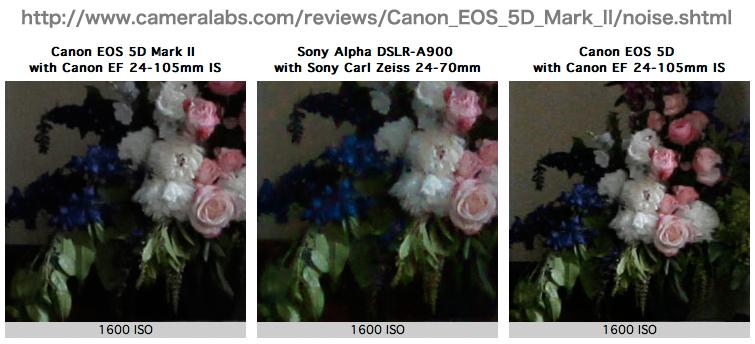 Camera_labs